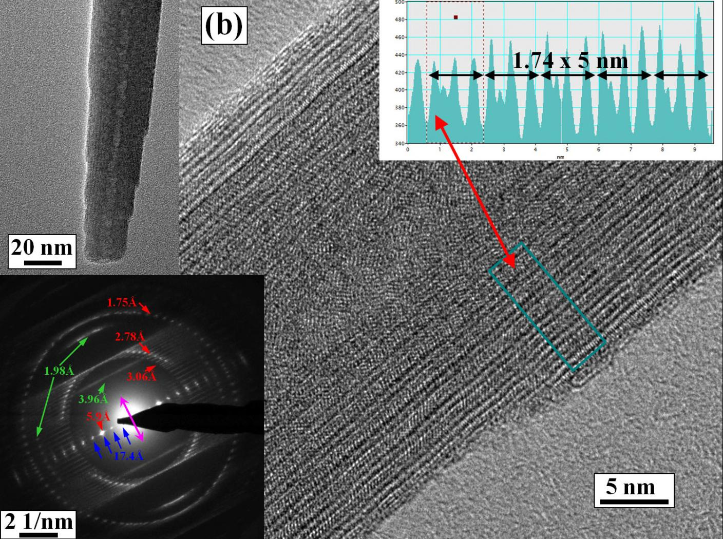 Images Transmission Electron Microscopy Materials