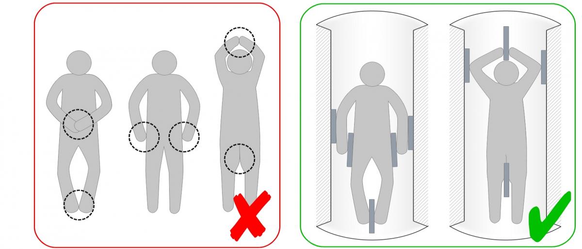 MRI-safety