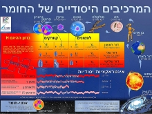 iCore Quantum Universe