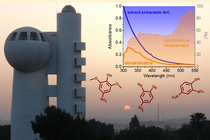 Molecular chemistry of atmospheric brown carbon