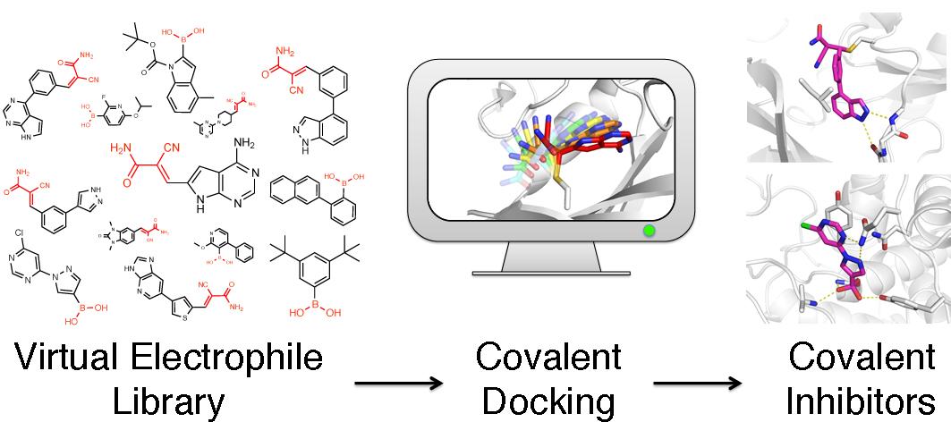 Covalent Docking