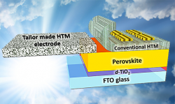 New approaches for solar cell design