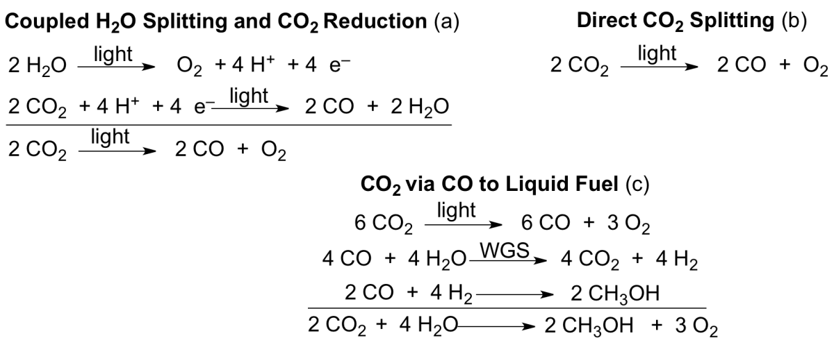 Photoreduction Of Carbon Dioxide Neumann