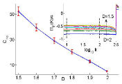 Hydrodynamics turbulence
