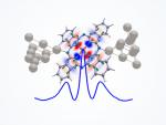 Electron-Vibration Interaction in Kondo Molecular Junctions