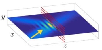 Collective quantum optics of emitter arrays