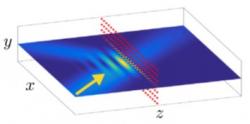 Collective quantum optics of emitter arrays