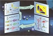 Design of Femtosecond Pulse Sequences