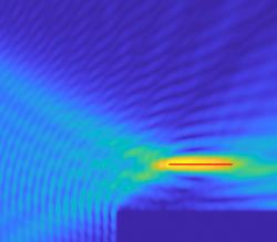 Mechanisms of ultrasonic neurostimulation