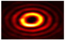Slow and stored light in hot atomic vapor