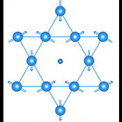 Weyl semimetals in chiral AFMs