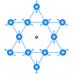 The spin Hall effect without spin-orbit coupling