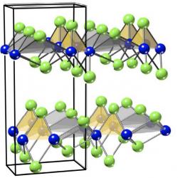 MoTe2 verified as the first type-II Weyl semimetal