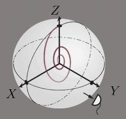 Quantum Measurement