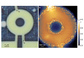 Nano-SQUIDs thermal imaging of dissipation - a novel tool for directly probing quantum states of matter