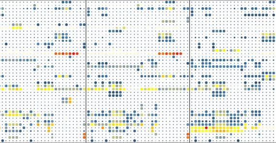 Single-cell transcriptomics reveals regulators underlying immune cell diversity and immune subtypes associated with prognosis in nasopharyngeal carcinoma