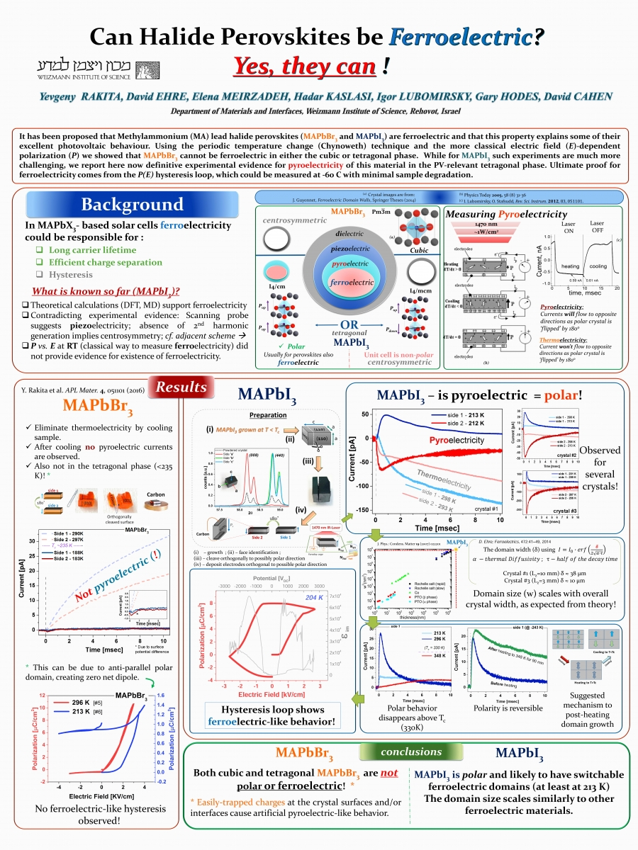 an examination of methylammonium lead halide Methylammonium iodide  the iodide and bromide based alkylated halides find applications as precursors for fabrication of perovskites for photovoltaic applications.
