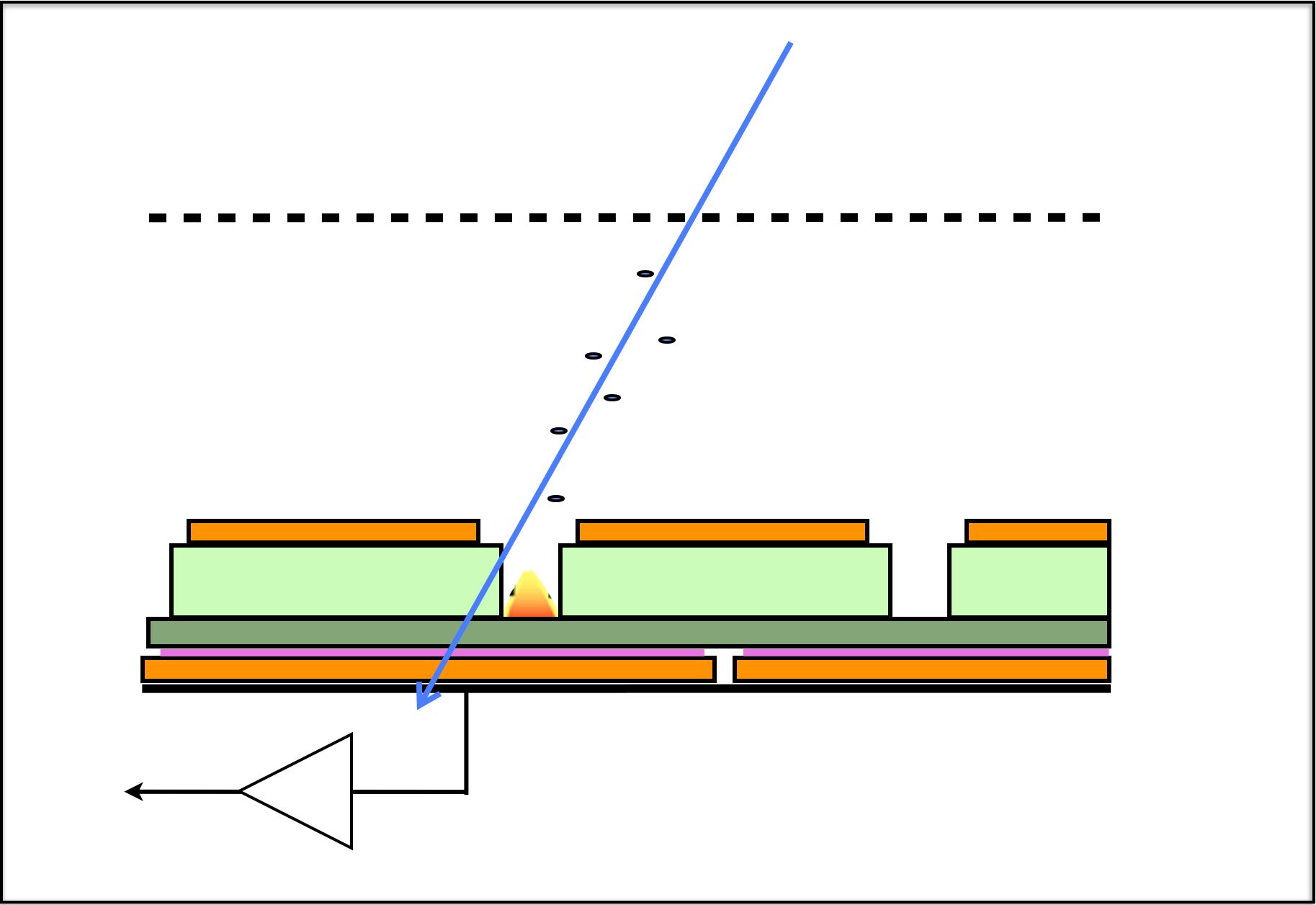 RPWELL detector scheme