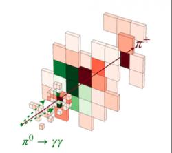 Particle Flow Algorithms
