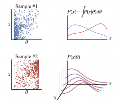 Efficiency parametrization with Neural Networks