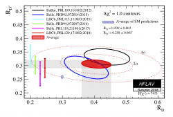 Tests of lepton non-universality with ATLAS